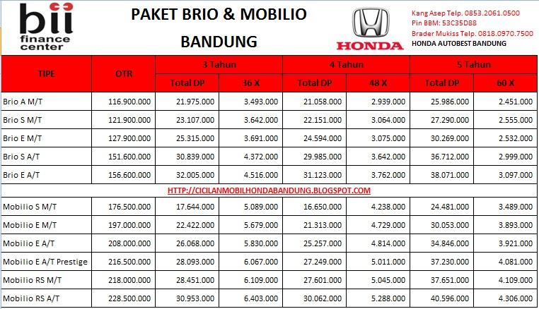 Harga Mobil Honda Baru Harga Mobil Honda HRV Mobil Honda