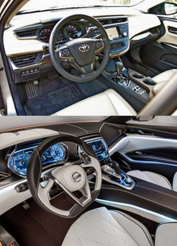 2015 Toyota Avalon Vs 2015 Nissan Maxima Competition