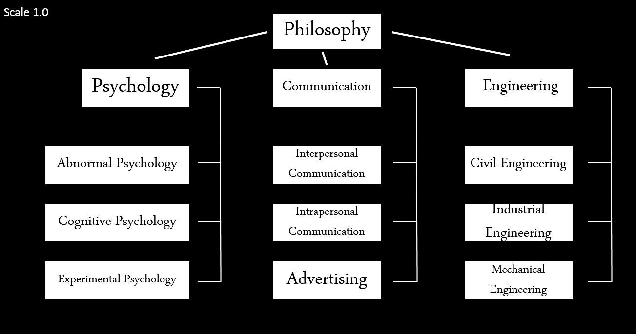 elaboration likelihood model Persuasion in crowdfunding: an elaboration likelihood model of crowdfunding performance  the elaboration likelihood model  while elaboration likelihood.