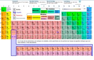 Quimica interactiva la tabla peridica interactiva aqu les dejo este link con una tabla peridica interactiva muy completa espero que les sea muy til urtaz Images