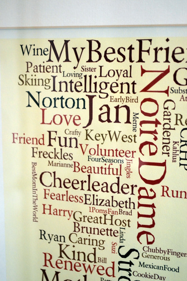 The word collage, aka Wordle that I made for my mom a few years ago. See all the many words I thought of to describe her?