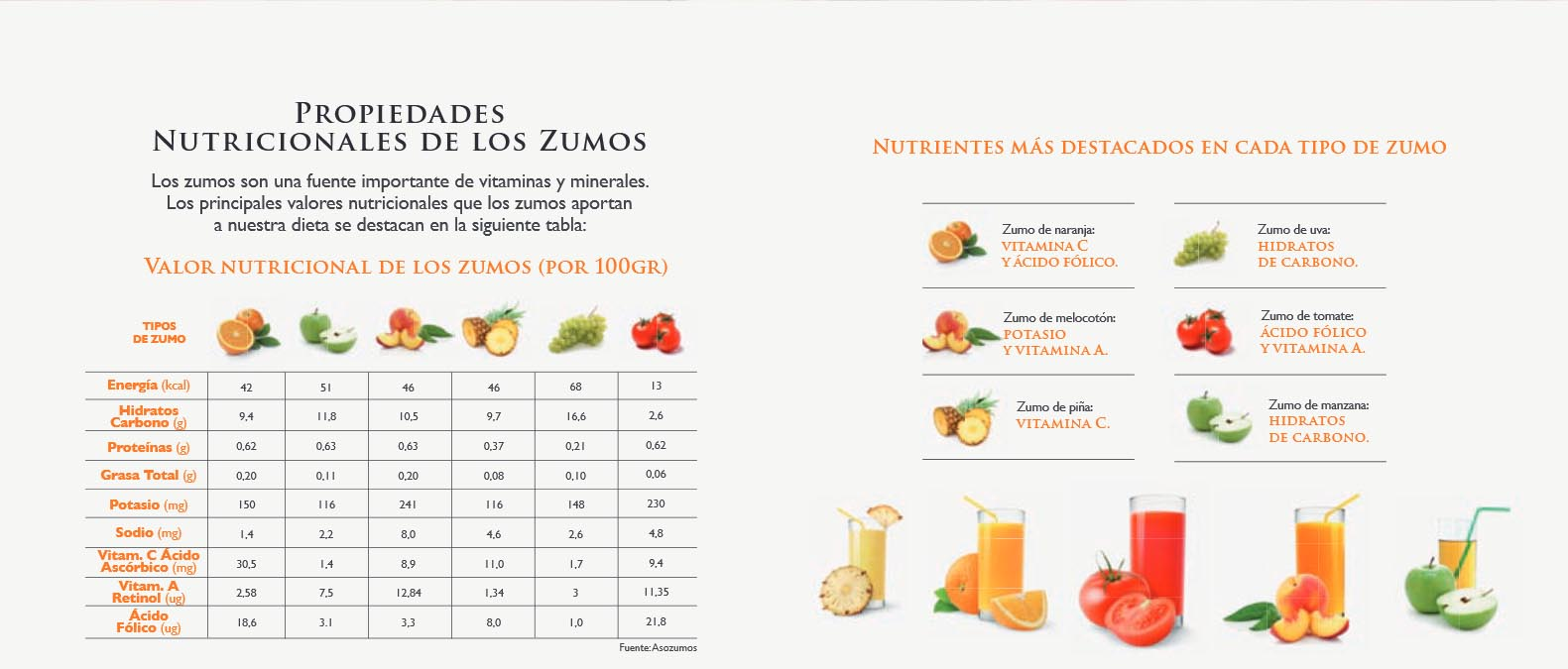El blog de sin dieta no hay paraiso - Contenido nutricional de los alimentos ...