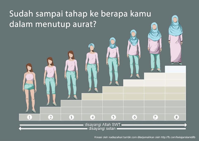 Hijab Kita