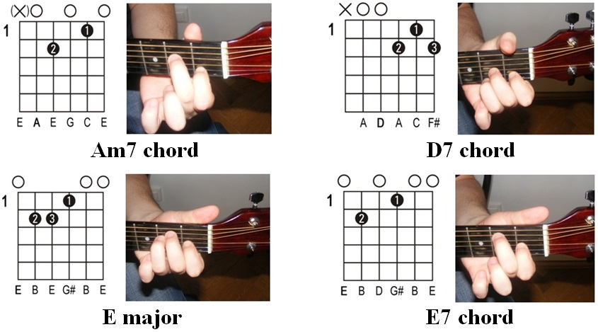 David Bowie Space Oddity Guitar Chords Images - guitar chords finger ...
