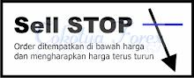 Sell Stop - Tokotua Forex