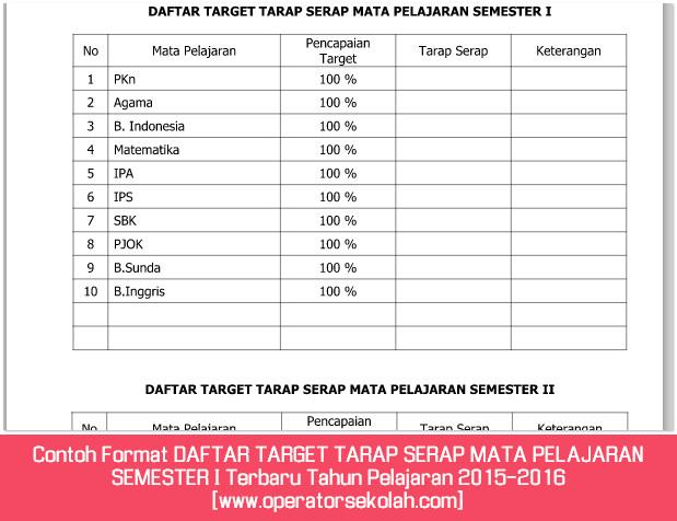 Contoh Format DAFTAR TARGET TARAP SERAP MATA PELAJARAN SEMESTER I Terbaru Tahun Pelajaran 2015-2016 [www.operatorsekolah.com]