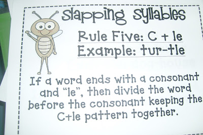 ... Grade Thinkers: Slapping Syllables: Decoding Multi-Syllabic Words