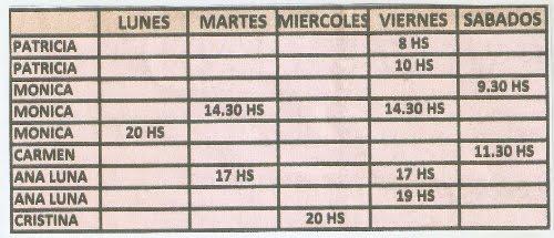 GRUPO DE LAS 14.30HS,10HS Y LUNES 20 HS SE ENCUENTRAN EN FORMACION          POR FAVOR INSCRIBIRSE