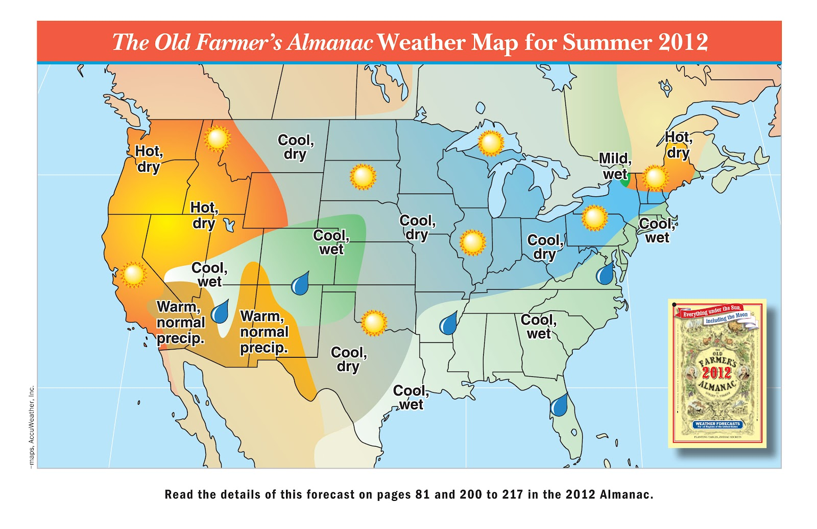 Maple Springs Farm July - Us weather map july