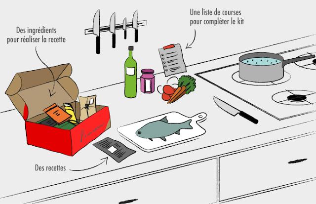 La Kitchen Trotter: le monde dans vos assiettes