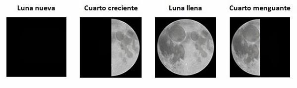 Ubuntu Artesanos (as) : Fases de la Luna para este mes de Octubre