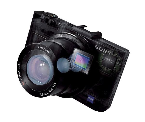 Schema della Sony RX100II