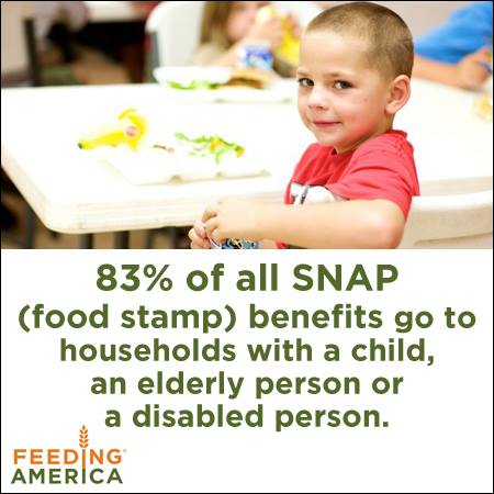 Advocate For Food Stamps Massachusetts