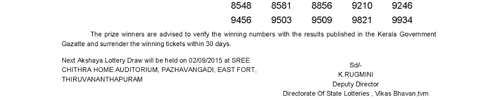 Akshaya Lottery AK 204 Result 26-8-2015