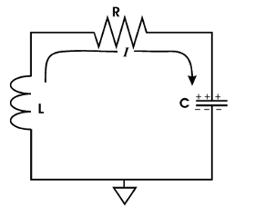 diagram of LRC circuit resonator
