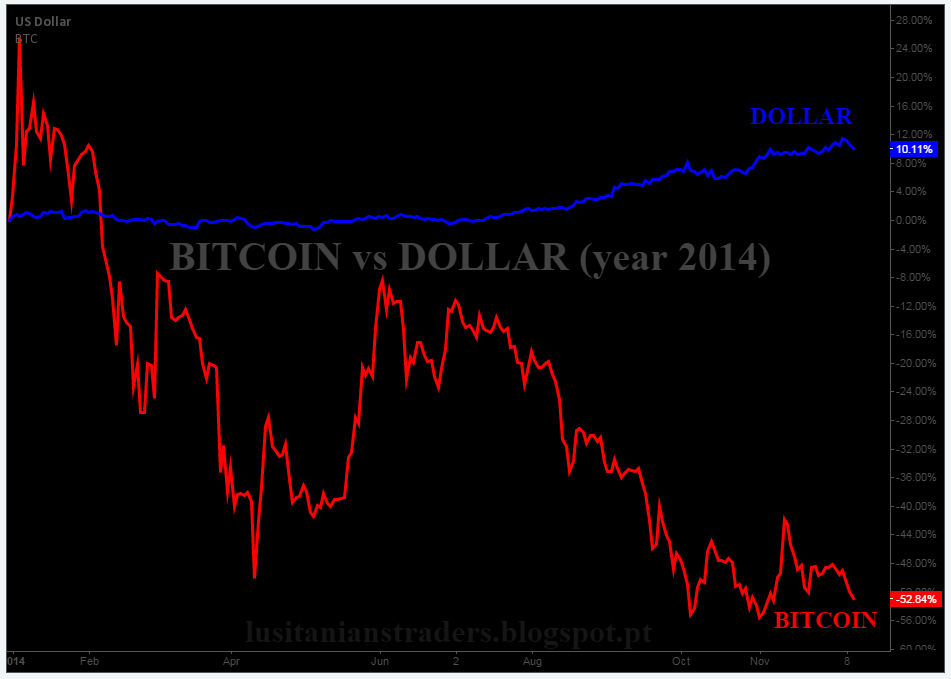 [Imagen: Bitcoin.png]