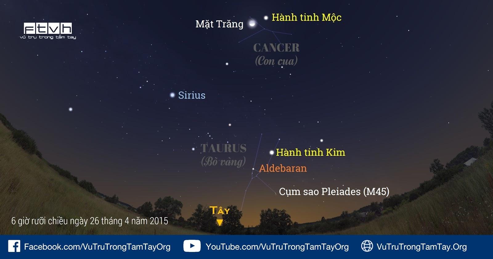 Trăng thượng huyền tháng Ba âm lịch giao hội với hành tinh Mộc tối 26/4.