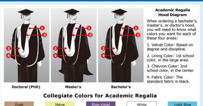 Awesome Parts Of Graduation Gown Photos - Wedding Dress Ideas ...