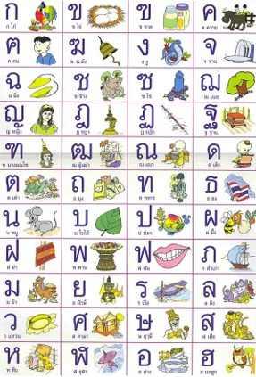 [Bild: Learning-The-Thai-Alphabet.jpg]