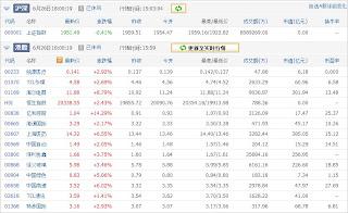 中国株コバンザメ投資ウォッチ銘柄watch20130626