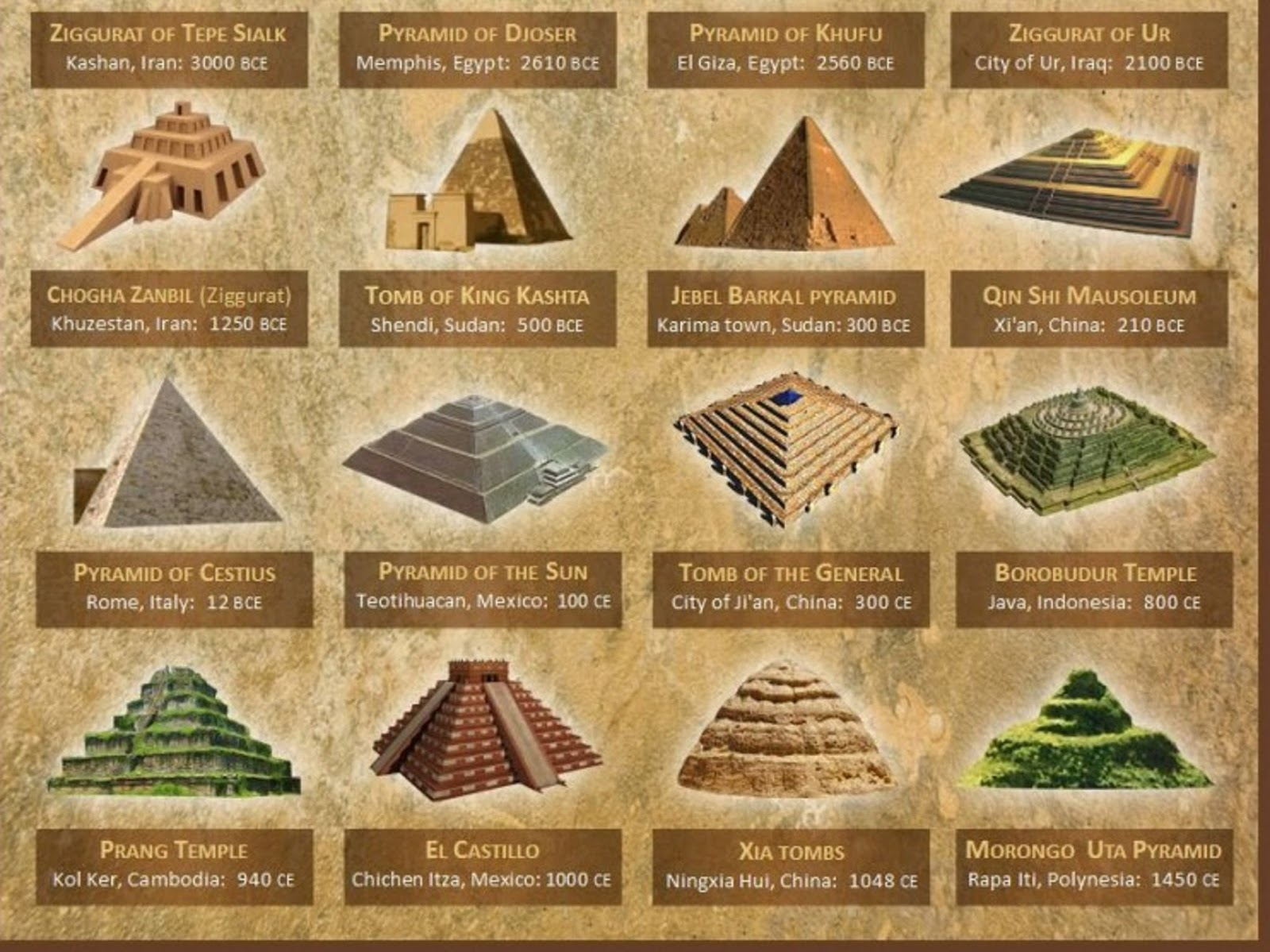Hidden symbols connecting all major ancient civilizations which is the biggest secret biocorpaavc