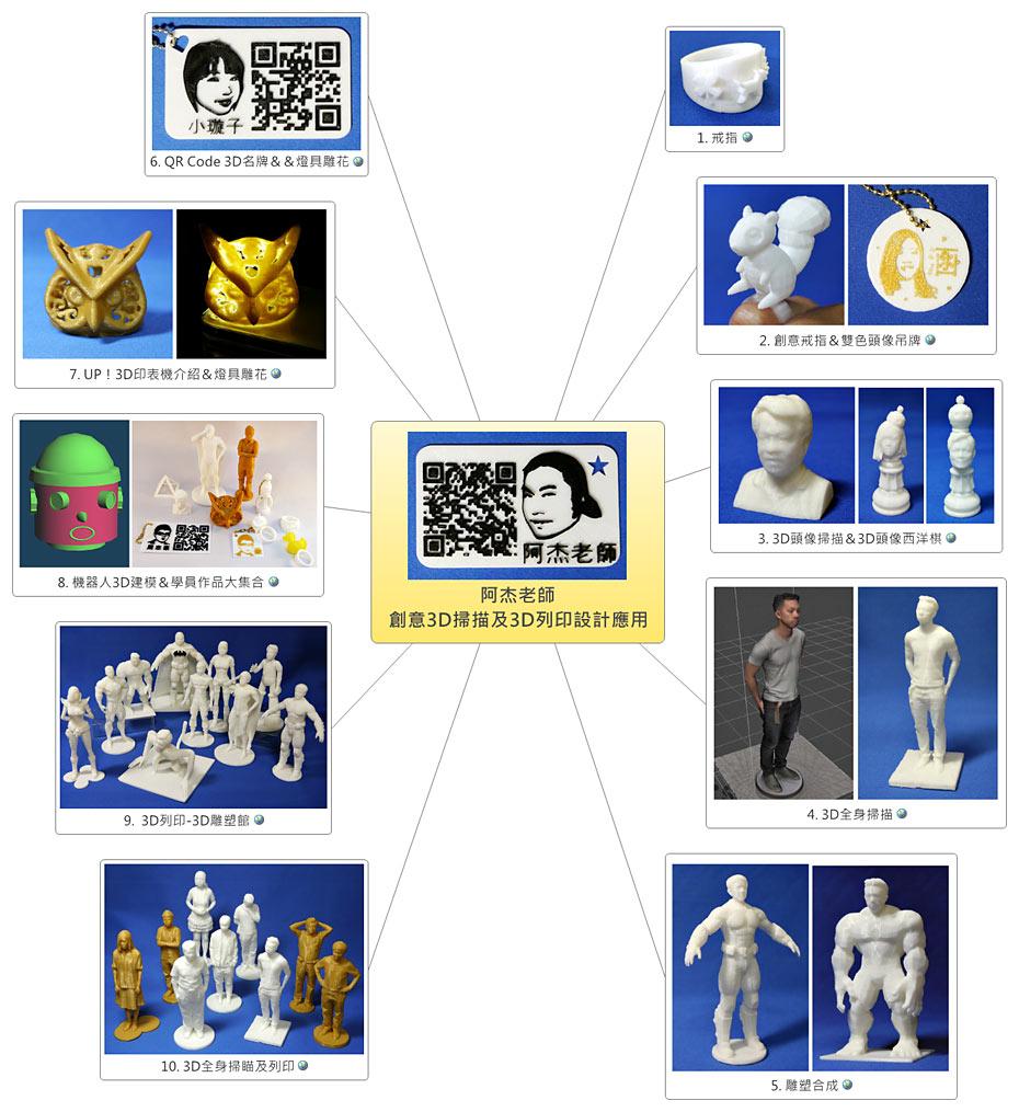 3D掃描&3D列印課程 3