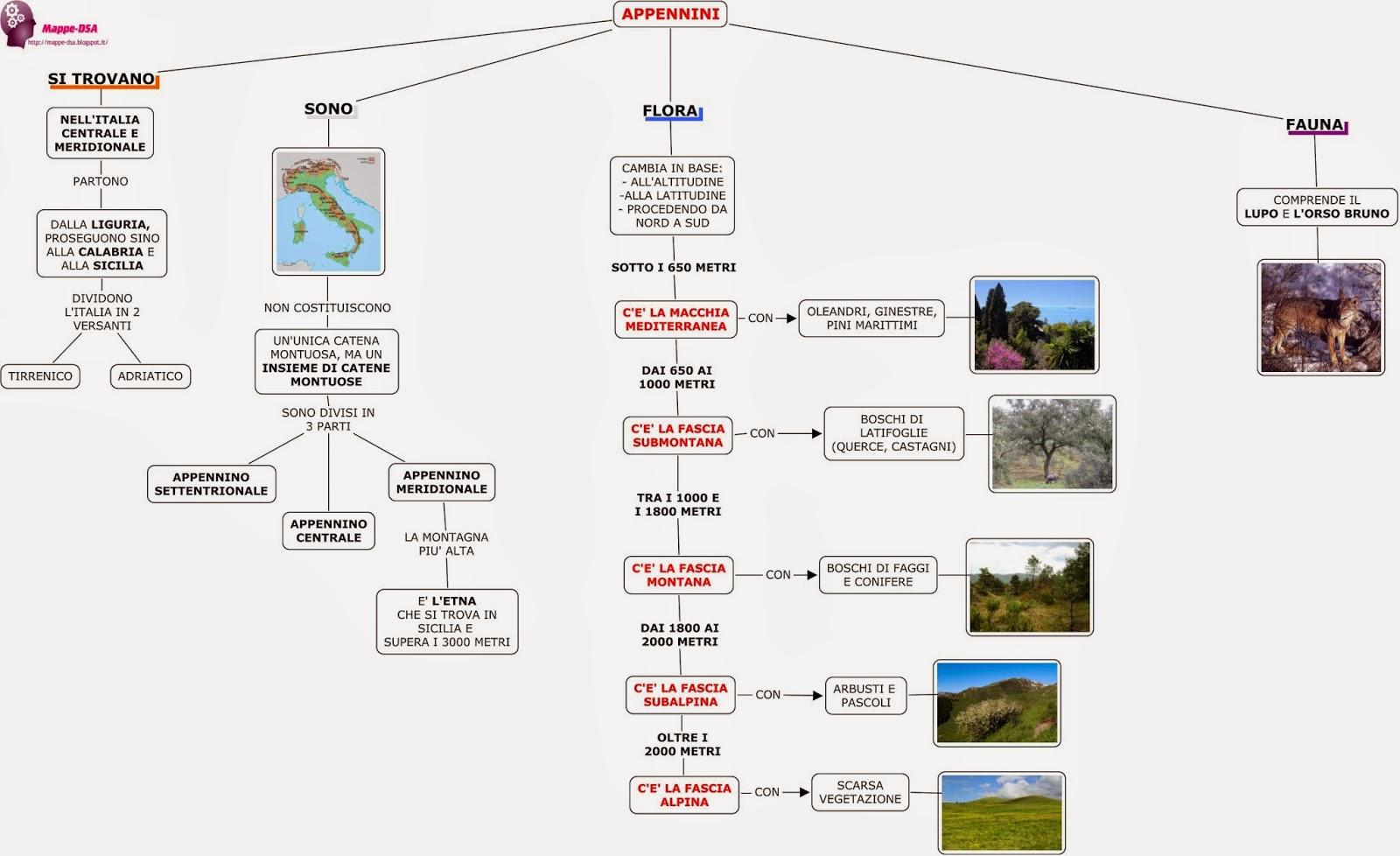 mappa schema dsa geografia Appennini