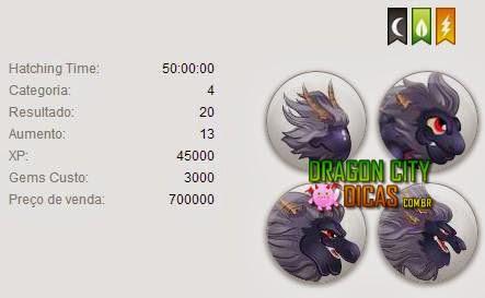 Dragão Uivo - Informações
