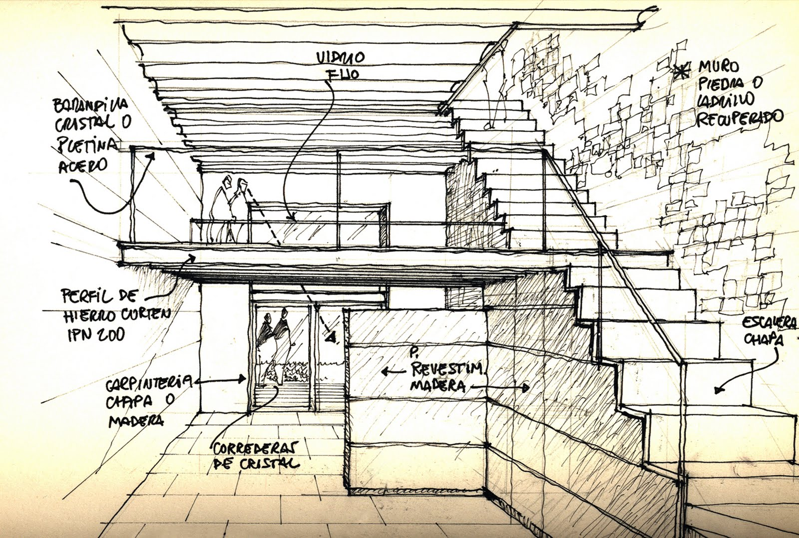 Arquitectura representacion grafica 1 taringa for Tecnicas de representacion arquitectonica pdf