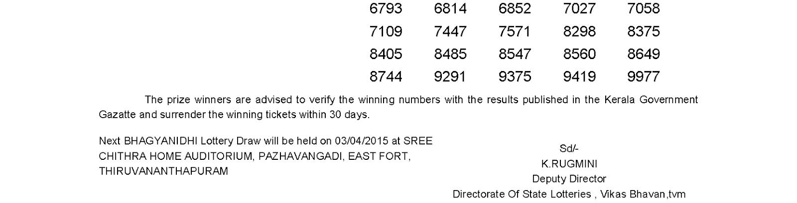 BHAGYANIDHI Lottery BN 181 Result 27-3-2015