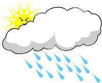widget ramalan cuaca di blogger