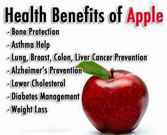 Apple Extract Kills Colon Cancer Cells Better Than Chemotherapy Drug