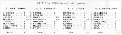 Cuarta ronda del II Campeonato de España de Ajedrez por Equipos, Bilbao 1957