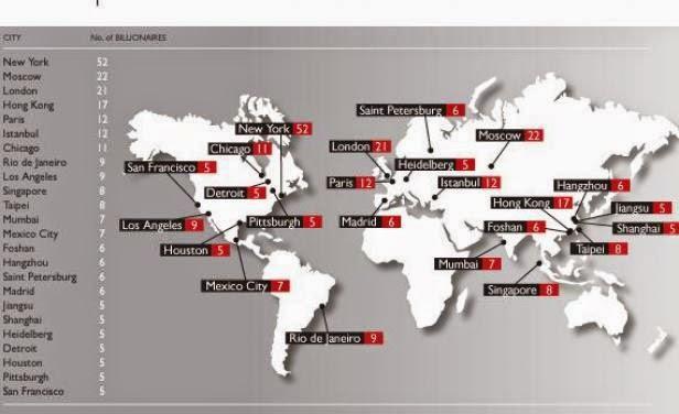 Las 10 ciudades preferidas por los más ricos del mundo