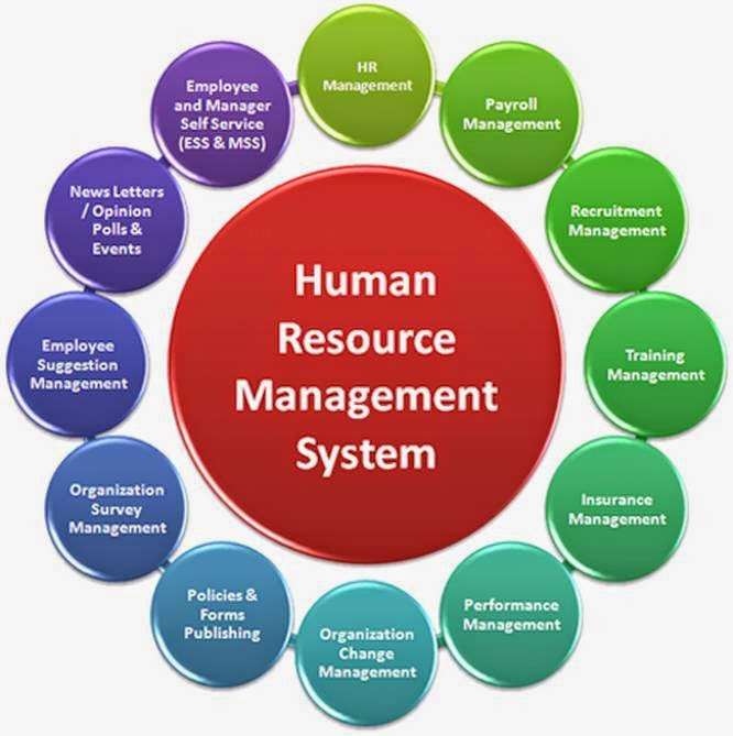 the importance of hrm and valuing For this to happen it is equally important to develop value propositions for jobs to   this goes a long way in helping prioritize the hr policies, creates a strong.