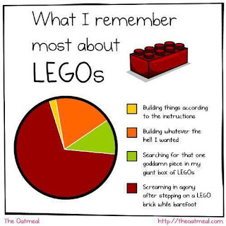 What I remember most about LEGOs chart.