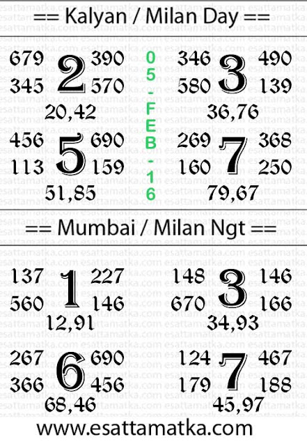 Kalyan Matka Today Number Chart (05-Feb-2016)