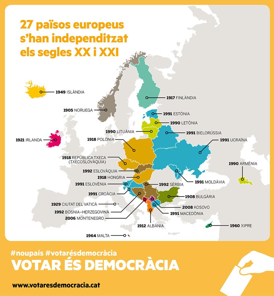 Autodeterminació i Indepèndència a l'Europa contemporània