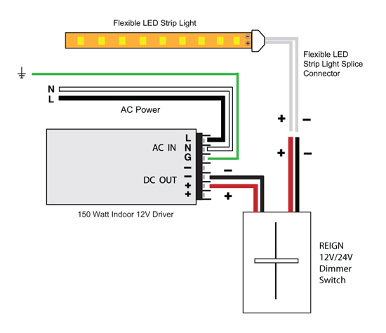 reign led dimmer switch 150w driver diagram2 vlightdeco trading (led) wiring diagrams for 12v led lighting led dimmer switch wiring diagram at n-0.co
