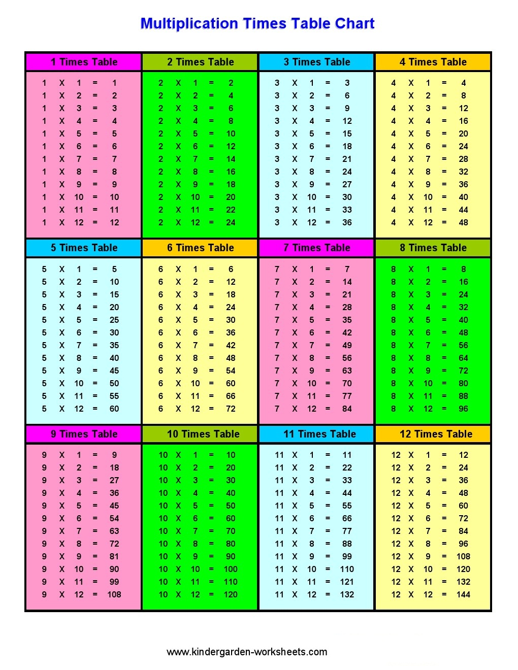 Free printable times tables colouring sheets 4 times - Math multiplication tables printable ...