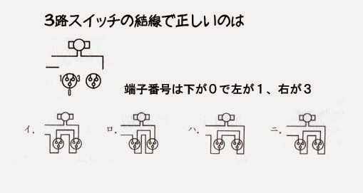3路スイッチ