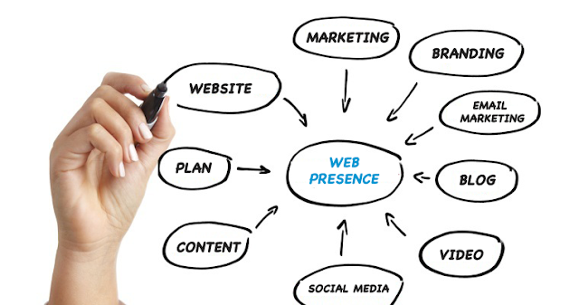 produce an attractive web Presence
