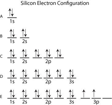 tommykeith  electron configuration