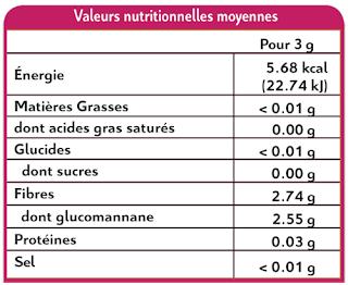 Valeurs nutritionnelles KONJAC