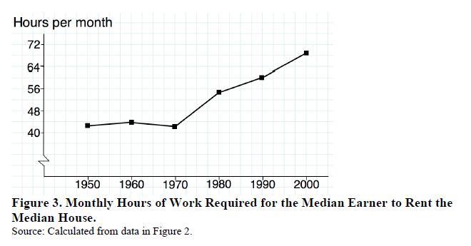 durchschnittsarbeitszeit im monat