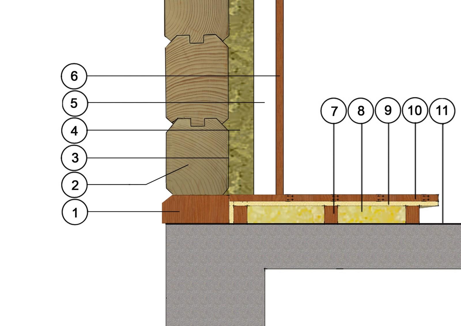 Parete Esterna Coibentata : Progetti di case in legno spaccata parete ...