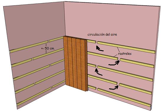Casa de este alojamiento aislar pared frio friso madera for Friso madera pared