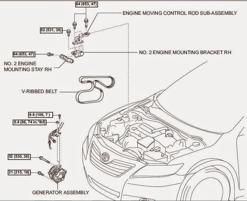 2azfe Cooling – Water Pump Ponents: Toyota 2az Fe Engine Diagram At Aslink.org