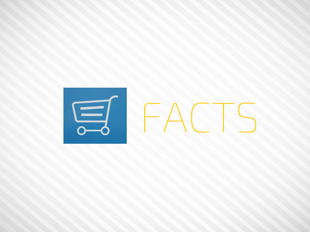 10 ecommerce traits that has made it the most popular small business in the world