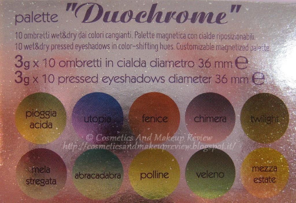 Neve Cosmetics - Palette Duochrome (2014) - nomi cialde